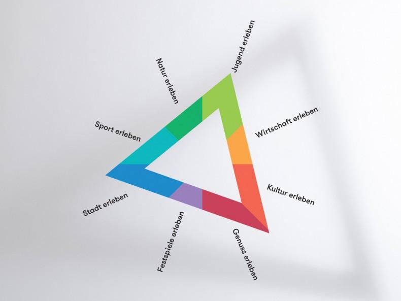 Bregenz Corporate Design Farben
