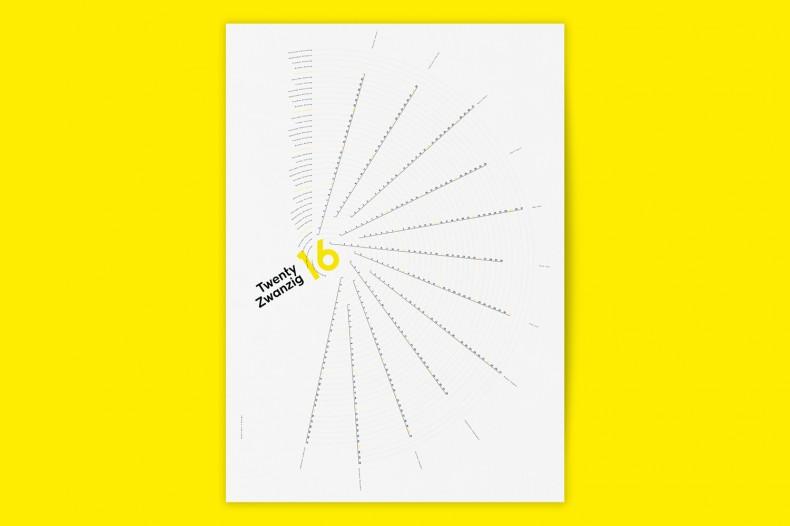 SKYSCRAPER J DESIGN – Kalender 2016
